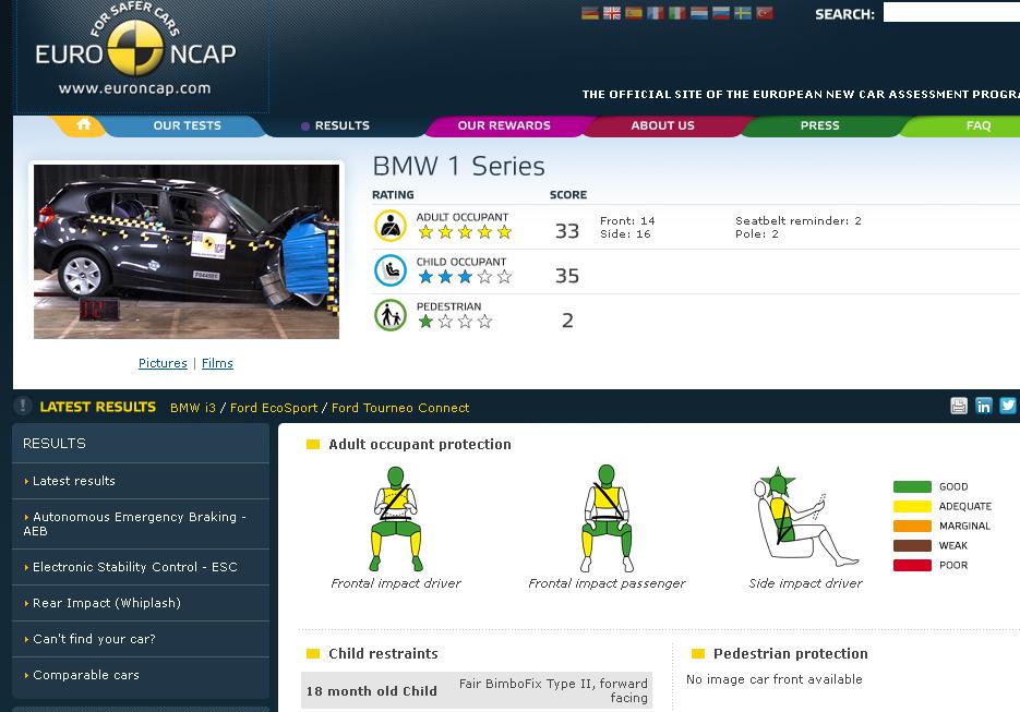 BMW 1 EURO NCAP